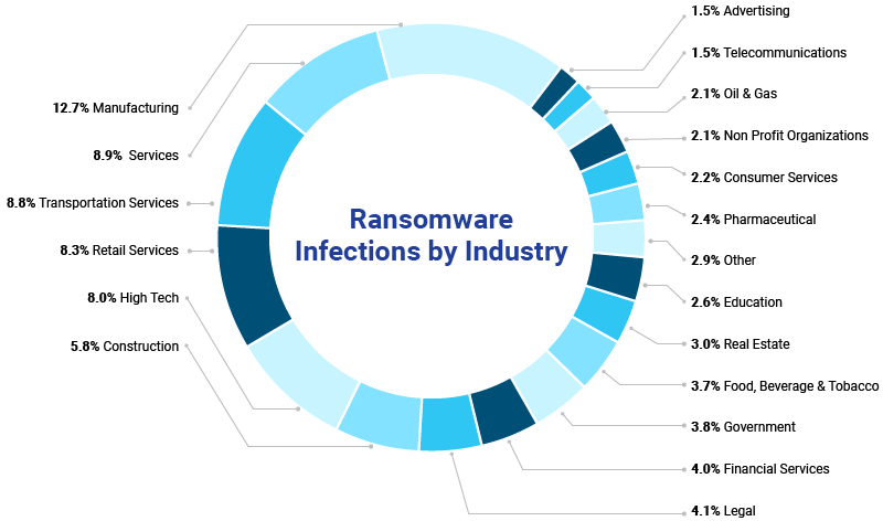 zscaler_ransomware